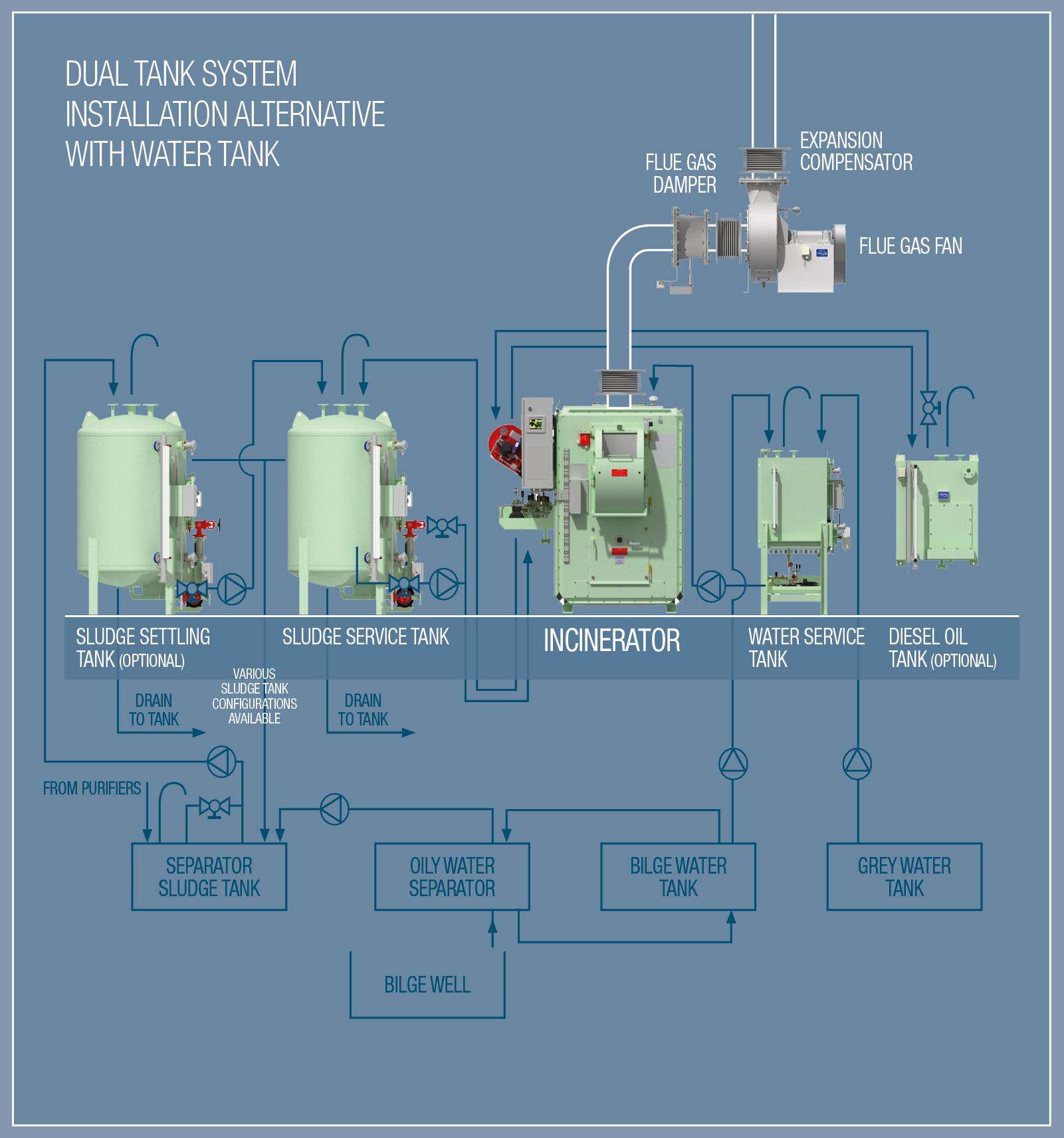 upgrade electrical panel  | teamtec.no